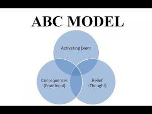 abc-model